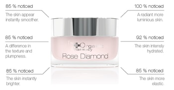 The Organic Pharmacy Rose Diamond 50ml